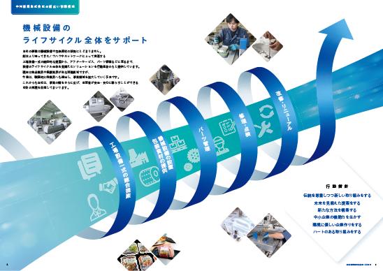 中村産業60年史 中村産業株式会社の幅広い事業領域 PDFダウンロード